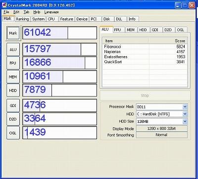 X200s CrystalMark 2004R3の結果