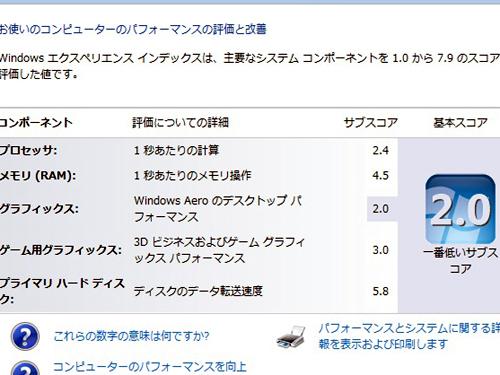HP Mini 110関連の写真