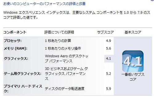 TouchSmart tx2関連の写真