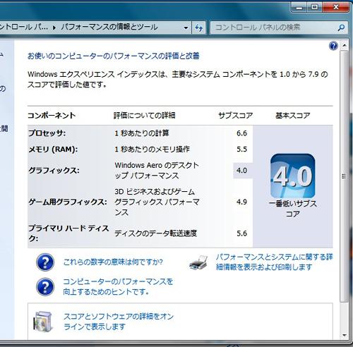 ThinkPad X201 エクスペリエンスインデックスの結果
