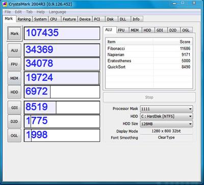 ThinkPad X201 CrystalMark 2004R3のベンチ結果