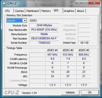 ThinkPad T510 CPU-Z メモリスピード