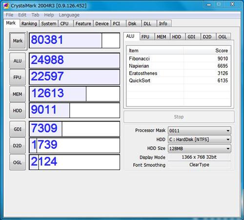 ThinkPad SL510での CrystalMark 2004R3の結果