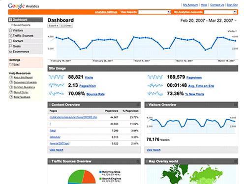 Google Analyticsデモ