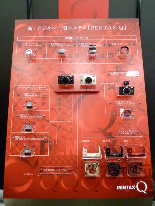 PENTAX Qのレンズやアクセサリー