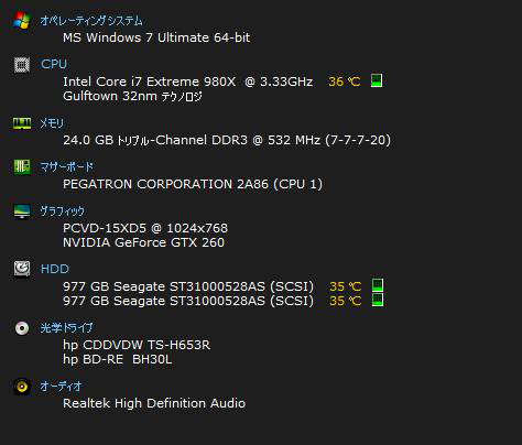 HPE 290jp speccyの要約
