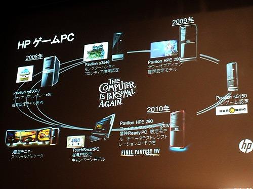 日本HPのこれまでのゲームPCモデル