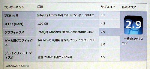 HP Mini 210-2000 エクスペリエンスインデックス