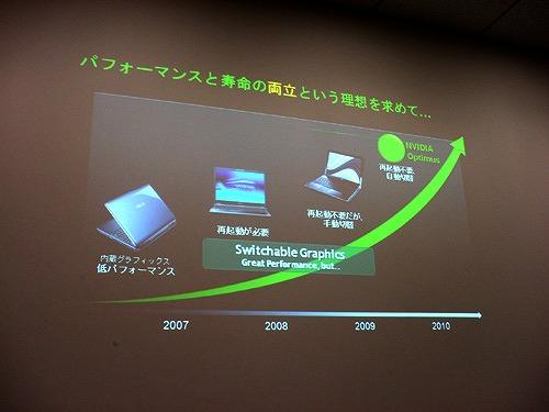 Optimusテクノロジの歴史