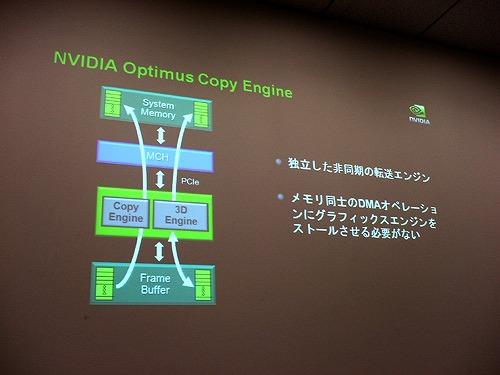 NVIDIA Optimusコピーエンジンの転送