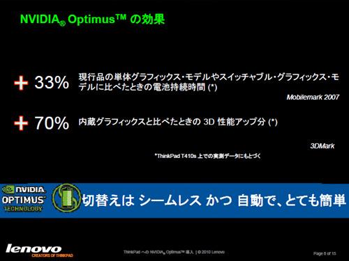 NVIDIA Optimusの効果