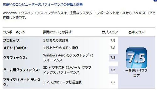 HPE 390jp Windows エクスペリエンス・インデックスのスコア
