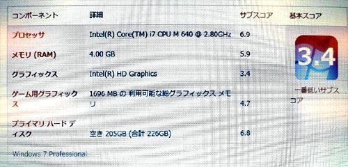 レッツノート J9 エクスペリエンス・インデックス