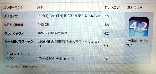 レッツノート S9のエクスペリエンス・インデックス