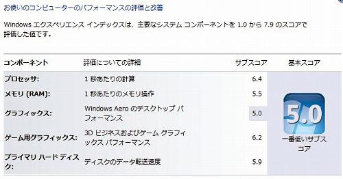 ProBook 4720s Win Exインデックスのスコア