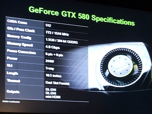 GTX 580の解説