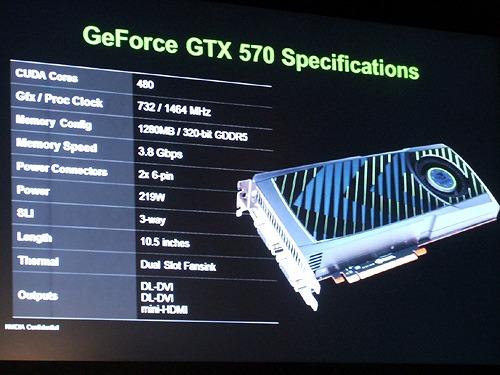 GTX 570スペック