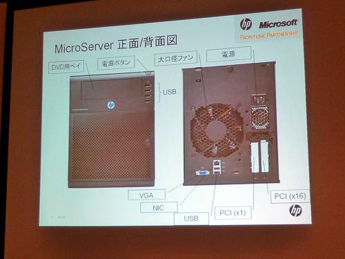 HP ProLiant MicroServer正面/背面図