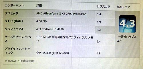 HP Omni 100のエクスペリエンス・インデックス