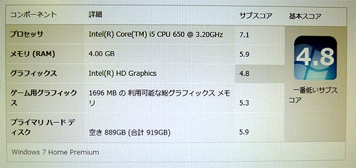 HP Omni 200のエクスペリエンス・インデックス