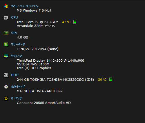 T410sの主な構成