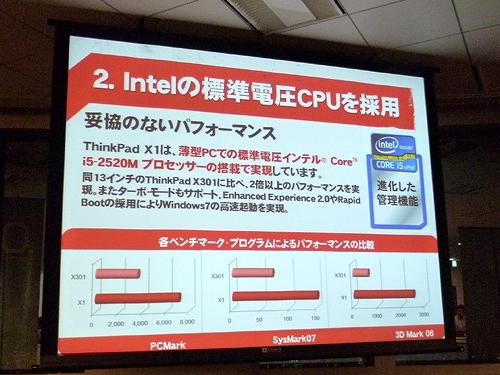 インテルの標準電圧CPUを採用