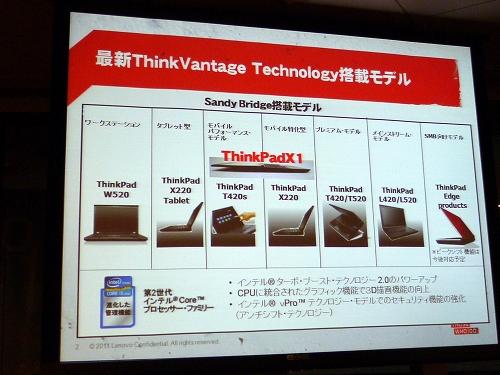 最新ThinkVantage Technology搭載モデル