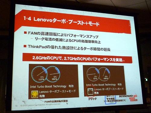 Lenovoターボブーストモード