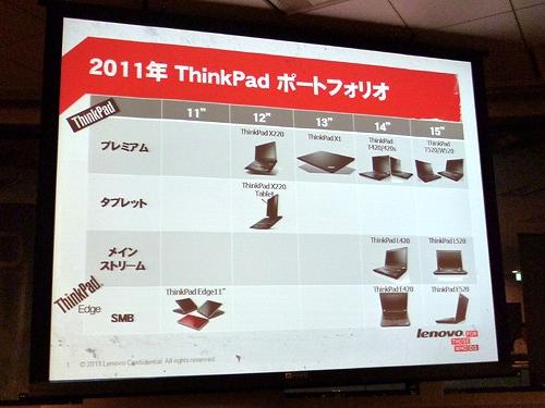 2011年 ThinkPadポートフォリオ