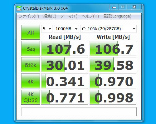 E420 CrystalDiskMarkの結果