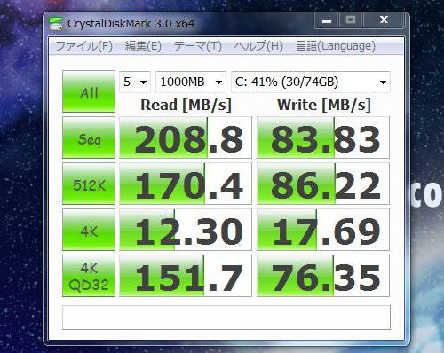 LuvBook L CrystalDiskMarkの実行結果