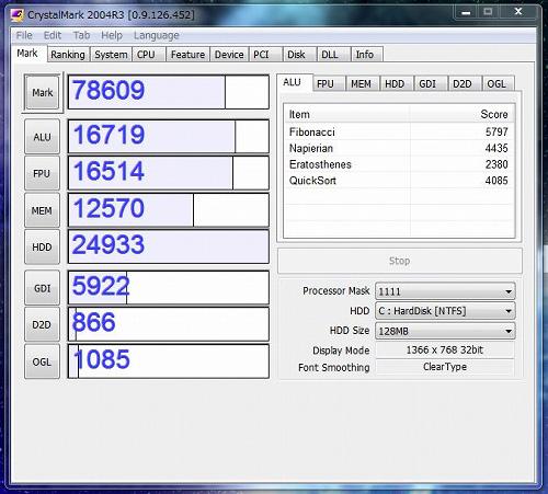 LuvBook L CrystalMark 2004R3の結果