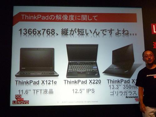 ThinkPadの解像度に関して
