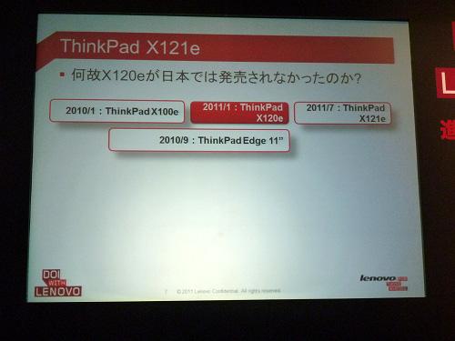 X120eが発売されなかった理由