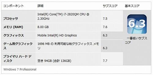dv7-6100  外部GPU無効時のエクスペリエンス・インデックス