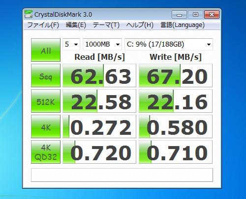 S100 CrystalDiskMarkの実行結果