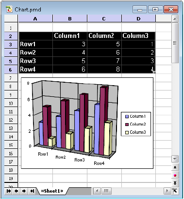 表とグラフ