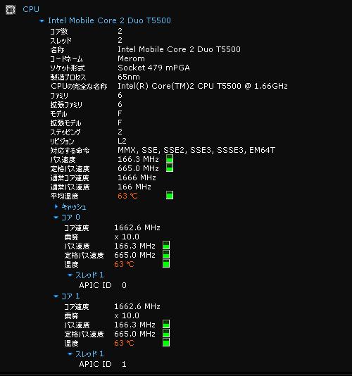 X60 CPUの状態