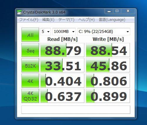 IdeaPad S205 CrystalDiskMarkの実行結果
