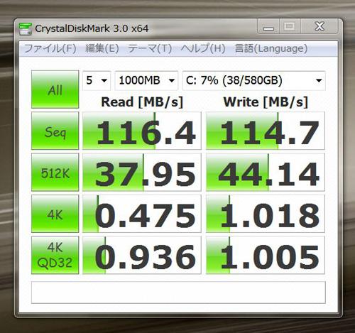 ENVY17-2100 CrystalDiskMark実行結果