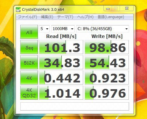 dv4-3100 CrystalDiskMark