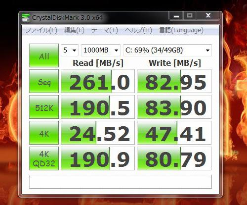 K330 CrystalDiskMark結果